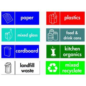 30 Litre Hailo Triple Recycling Bin Home Recycling